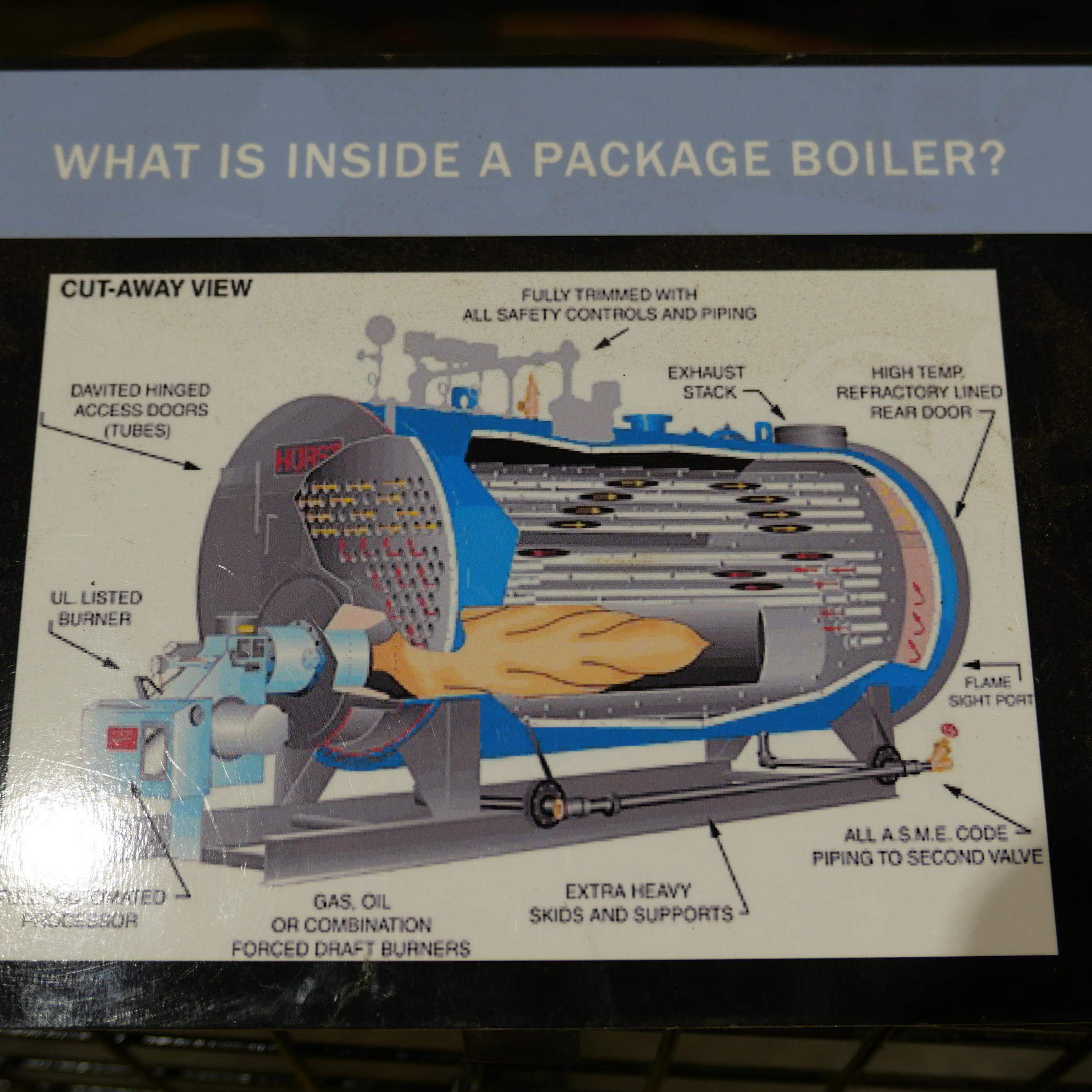 Package boiler diag